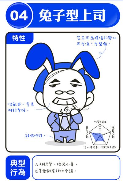 兔子型上司