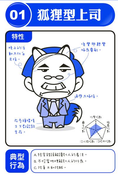 狐狸型上司