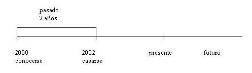 西語高級2-4-1.JPG