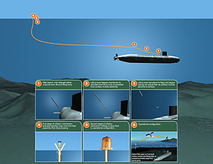 Tethered_Expendable_Communication_Buoy_Deployment-300.jpg