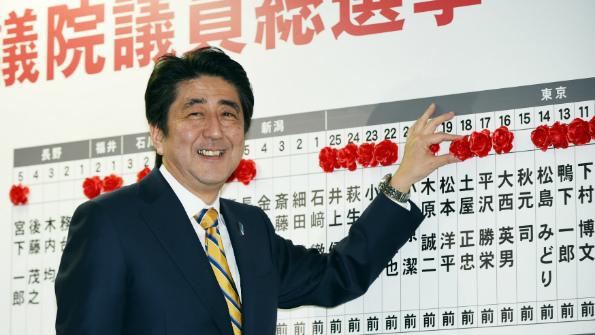 安倍晉三 (2)