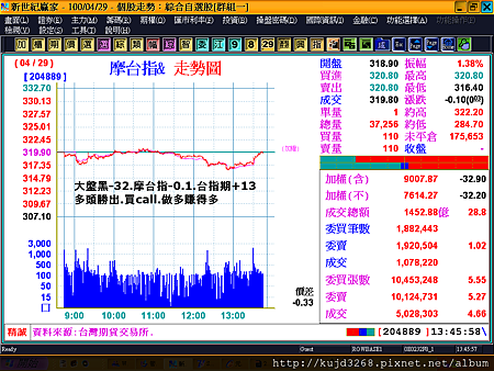 100-0429-摩台指多頭.png