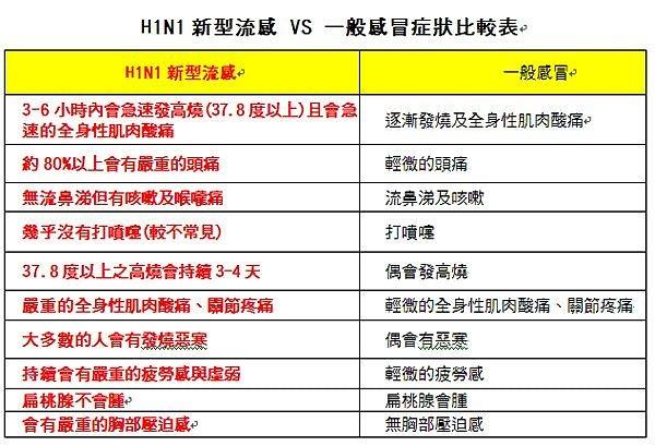 H1N1wrong.jpg
