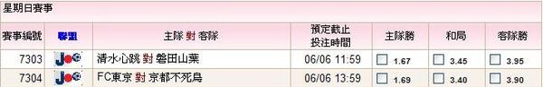 聯賽杯賠率100606-01.JPG
