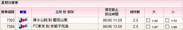 聯賽杯賠率100606-02.JPG
