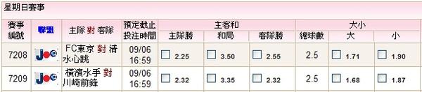 日聯盃-0906賠率.jpg