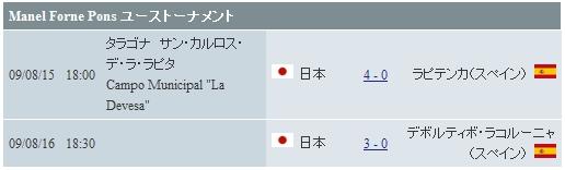 U-17-0817賽事成績.jpg