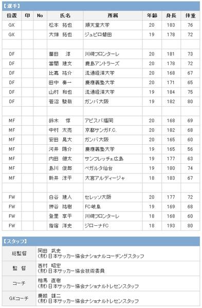 U-20-0810名單.jpg