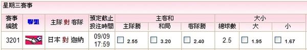 日本代表-0909賠率.jpg