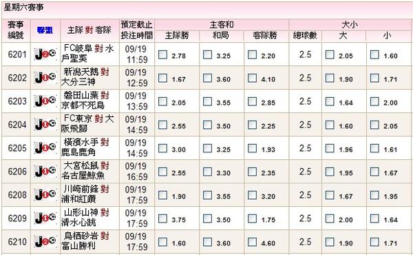 日足-0919賠率.jpg