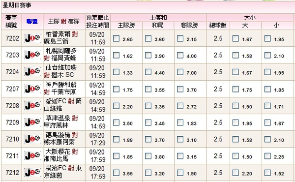 日足-0920賠率.jpg