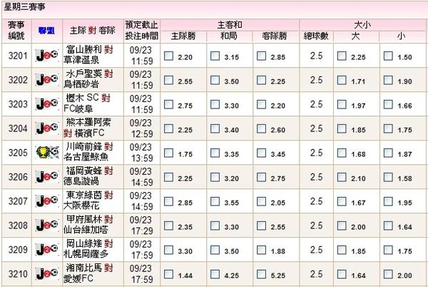 日足-0923賠率.jpg