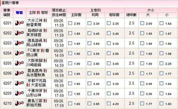 日足-0926賠率.jpg