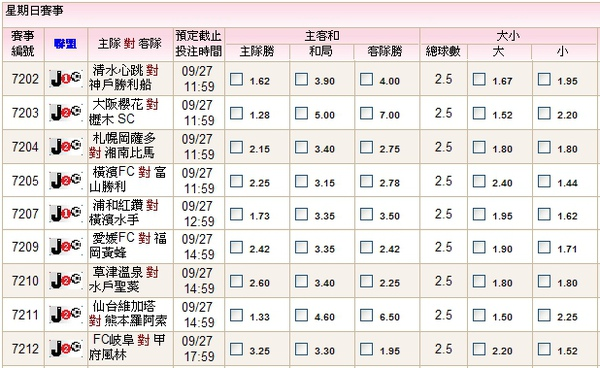 日足-0927賠率.jpg