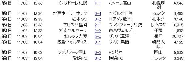 J2結果-1108.jpg