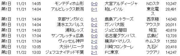 J1結果-1123.jpg