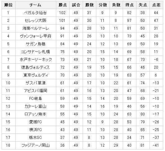 J2-排名1123.jpg