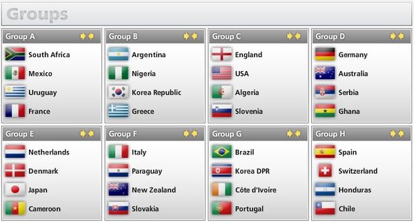 2010世界杯分組.jpg