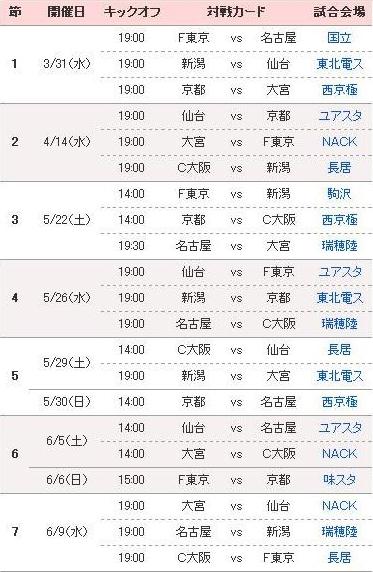 2010聯賽杯-A組賽程表.JPG