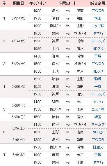 2010聯賽杯-B組賽程表.JPG