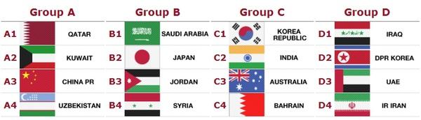 2011亞洲盃分組表.jpg