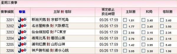 聯賽杯賠率100526-01.JPG