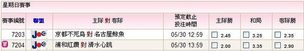 聯賽杯賠率100530-01.JPG