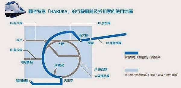HARUKA使用範圍.jpg