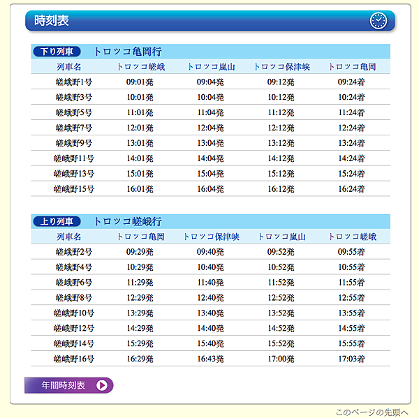嵐山小火車時刻表.png