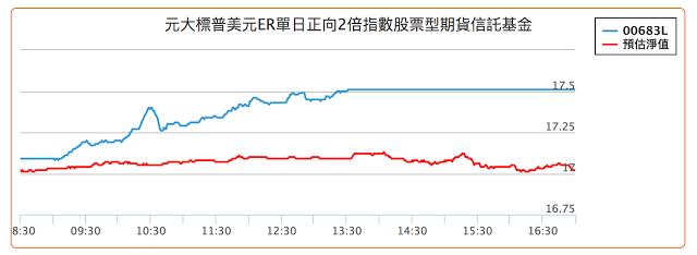 螢幕快照%202017-09-28%20下午9_09_52.png