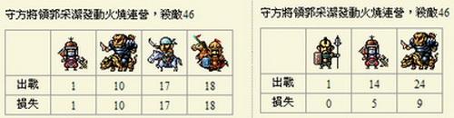 網頁遊戲《熱血三國志》&《泡麵三國》8