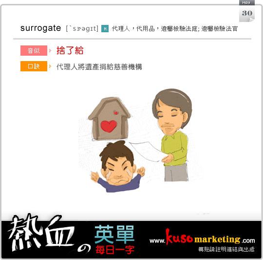 surrogate_0530