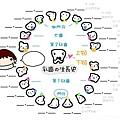 寶寶牙齒的生長順序圖