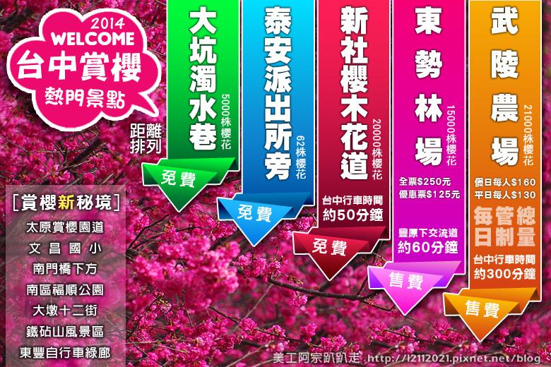 2014台中賞櫻熱門景點