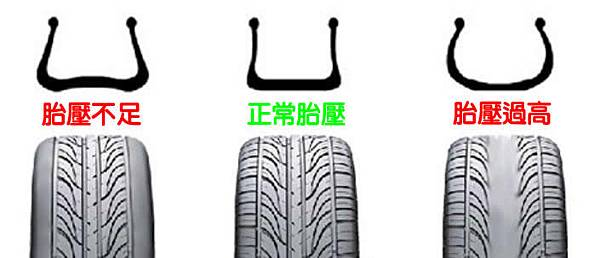 tire-inflation.jpg