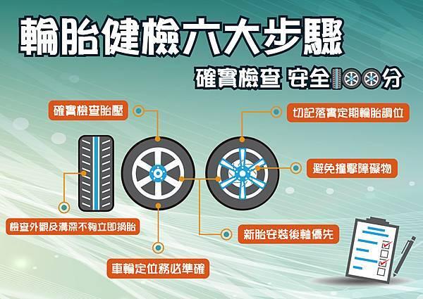 輪胎-01-01.jpg