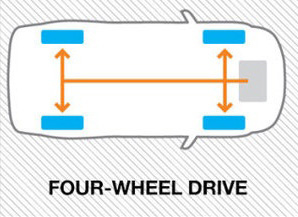 4WD-四輪驅動.jpg