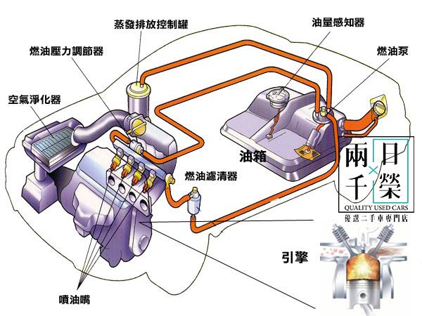 燃油系統.jpg
