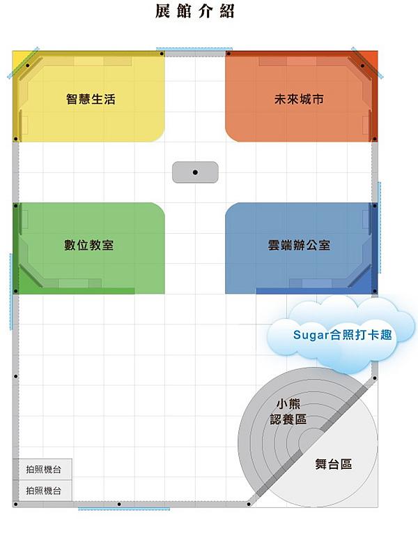 新北智慧城展館介紹