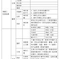 神界社會組織表