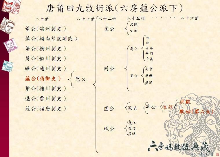唐莆田九牧衍派2