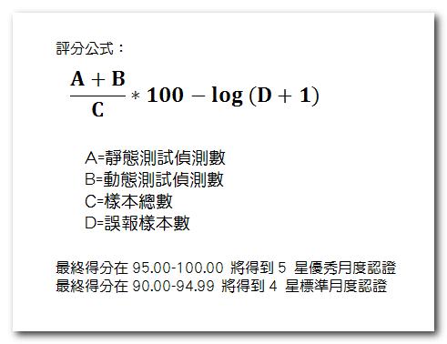 PCSL 評分公式