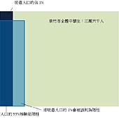 全面尿液篩檢圖(1)