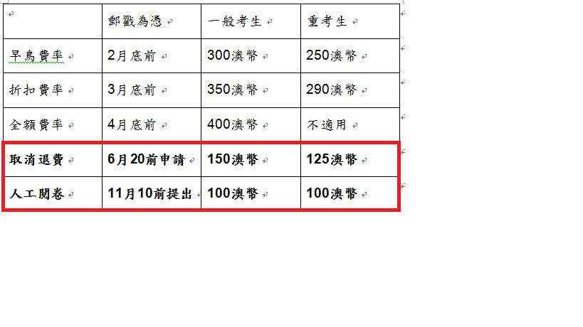 ibclc考試收費