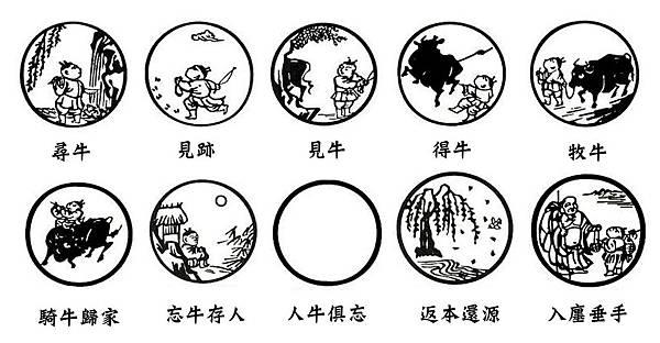禪宗的十牛圖
