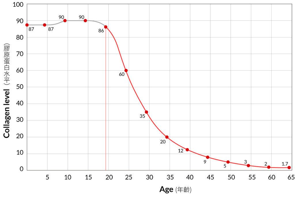 755蜂巢皮秒雷射蜂巢透鏡新一代皮秒范爺皮秒超皮秒二代皮秒雷射膠原蛋白超音波拉皮.jpg