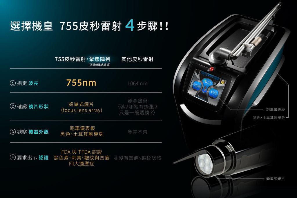 755皮秒雷射蜂巢式透鏡