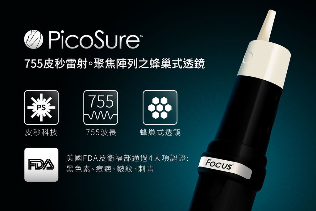PicoSure755皮秒雷射蜂巢透鏡刺青凹疤細紋毛孔斑點膠原蛋白 (6).jpg