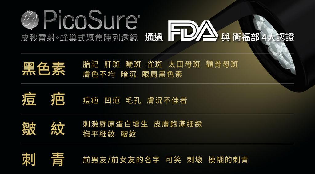 PicoSure755皮秒雷射蜂巢透鏡凹疤細紋皺紋斑點刺青膠原蛋白雷射美肌博士 (2).jpg