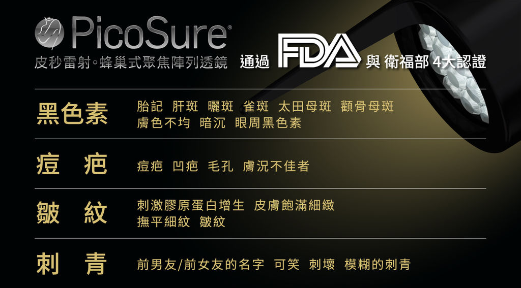 PicoSure755皮秒雷射蜂巢透鏡FDA凹疤細紋痘疤毛孔刺青膠原蛋白美肌博士 (3).jpg
